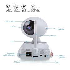 d-cam-ip-ptz-720p